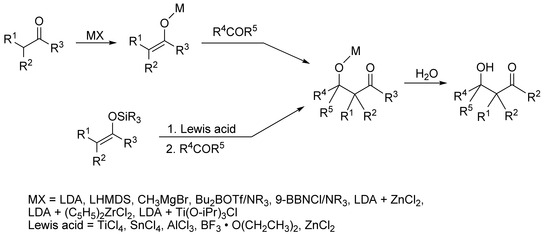 Aldol Reaction (Condensation)
