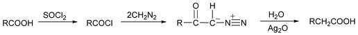 Arndt-Eistert Synthesis