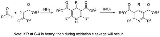 Hantzsch Dihydropyridine Synthesis