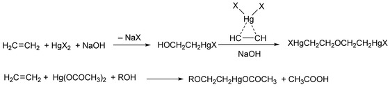 Hofmann-Sand Reactions