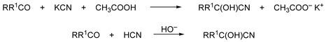 Urech Cyanohydrin Method